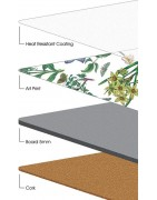 Types of Material used in Placemat Construction